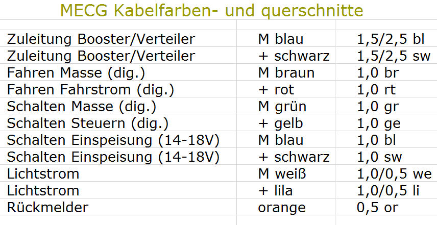 Nett Hausverkabelung Farbcodes Galerie - Der Schaltplan - greigo.com